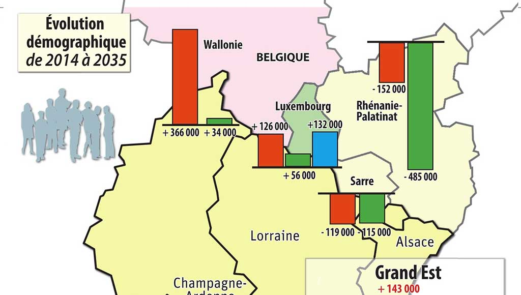luxembourg-cherche-frontaliers-metz-today